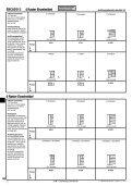 ENCADO II - Page 2