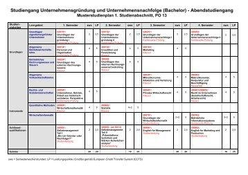 Musterstudienplan Unternehmensgründung und ...