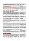 Polizei und Strafprozessrecht (Rechtsprechung) - Page 5
