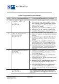 RP Zerspanungsmechaniker - und Handelskammer Nord Westfalen - Page 2