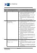RP Zerspanungsmechaniker - und Handelskammer Nord Westfalen - Page 3