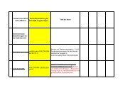 Derzeit verbindlich (ETV 2002/A1) Verbindlicherklärung für ETV ...