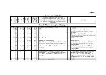 55 KDV-5-Anlage 4 Beg.pdf