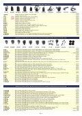catalogo PDF - Telecomandi e controlli remoti ad infrarossi - Page 3