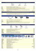 catalogo PDF - Telecomandi e controlli remoti ad infrarossi - Page 7