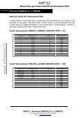 ZZ Z LQ IUDUR VVL LW - Telecomandi e controlli remoti ad infrarossi - Page 4