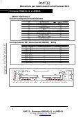 ZZ Z LQ IUDUR VVL LW - Telecomandi e controlli remoti ad infrarossi - Page 6