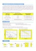 Catalogo Batterie Piombo DiaMec Antifurti Sirene Micro Series - Page 3