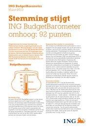 ING BudgetBarometer