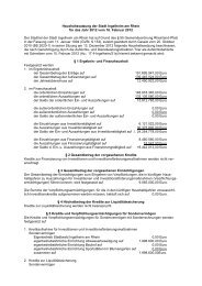 Haushaltssatzung der Stadt Ingelheim am Rhein
