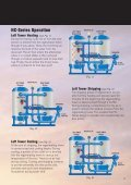3288_Bro Hoc Dryer A4 Ing. - Wimtec - Page 5