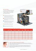 Ingersoll Rand - Page 3