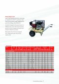 Ingersoll Rand - Page 7