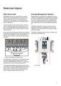 ThermoSorb Desiccant Dryers - Wimtec - Page 3