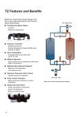 ThermoSorb Desiccant Dryers - Wimtec - Page 4