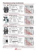 Pompy Pneumatyczne - Ingersoll Rand - Page 3