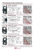 Pompy Pneumatyczne - Ingersoll Rand - Page 4