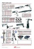 Scule pneumatice - Ingersoll Rand - Page 4