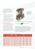 Clicca qui per vedere la scheda tecnica di essiccatori ad assorbimento - Page 3