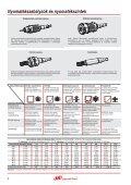 Ipari szereléstechnika - Ingersoll Rand - Page 2