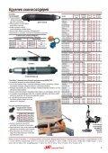 Ipari szereléstechnika - Ingersoll Rand - Page 3