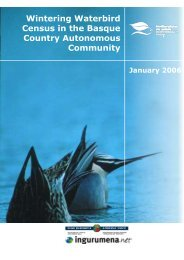 Wintering Waterbird Census in the Basque Country Autonomous ...