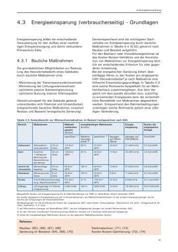 Leitfaden Energienutzungsplan - Initiative CO2