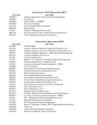 Laboratories NOT Reporting GrW17 Laboratories Reporting GrW17