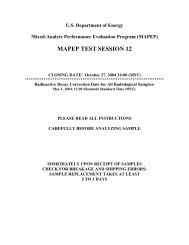 instructions for mapep test session 12 - Idaho National Laboratory