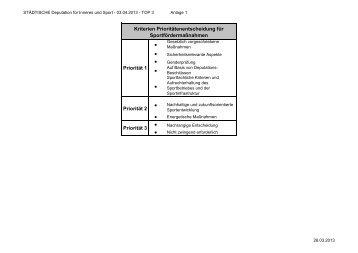 TOP 03 Anlage 1 bis 4 (pdf, 254.8 KB) - Bremen