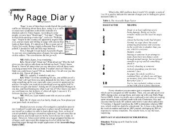 My Rage Diary - The Inner Swine