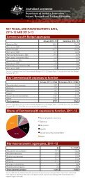 Key Fiscal and Macroeconomic Data 2011-12 and 2012-13