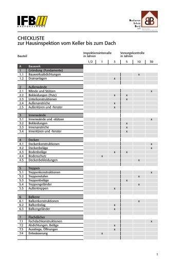 Checkliste Keller - Reberhaus Bolligen