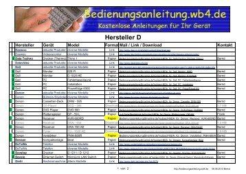 Esr21 D Bedienungsanleitung : scala rider g9x bedienungsanleitung de cardo systems inc ~ Frokenaadalensverden.com Haus und Dekorationen