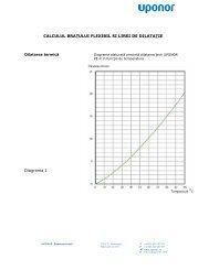 Dilatarea termica a tevii PE-Xa - Instal Focus
