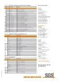 Medienkontrolle und Gasanalytik - Page 2