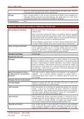 New Generation SoundScreen MSDS 0712 - Insulation Industries - Page 3