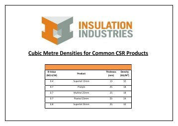 Cubic Metre Densities for Common CSR Products - Insulation ...