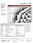 Pyrogel XTF Datasheet - Insulation Industries - Page 2