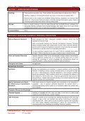 Glasswool MSDS - Insulation Industries - Page 3