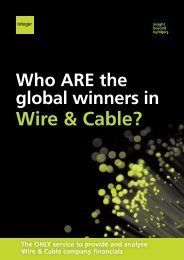 Wire & Cable? - Integer Research