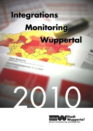 Download Monitoring 2010 - Integration in Wuppertal
