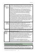Erläuterungen zum Mantelbogen - Landeswohlfahrtsverband Hessen - Page 6