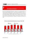 Stärkung der beruflichen Integration - Integrationsamt - Page 6