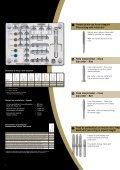 Implants Mini - Interempresas - Page 6