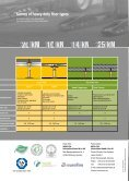 MERO Heavy Duty Floor - Interflooring - Page 6