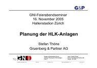 Planung der HLK-Anlagen - GNI
