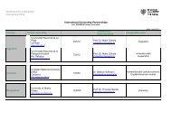 International University Partnerships - Internationales