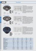 Gradient - Intertechnik - Seite 5