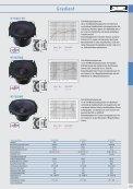 Gradient - Intertechnik - Seite 6